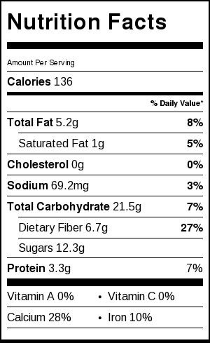 cho-chia-maple-nutrition
