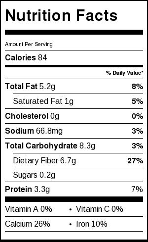 cho-chia-stevia-nutrition