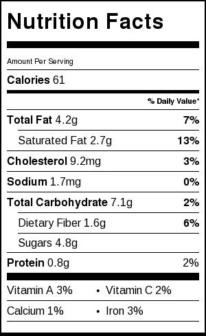 chocolate-pom-nutrition