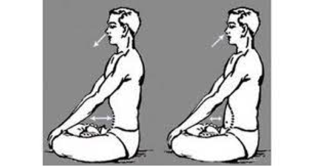 One Minute breathing Meditation